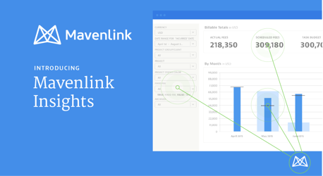 Mavenlink Insights for Project Delivery Teams