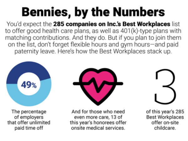 inc-best-workplaces